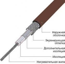 Резистивный нагревательный кабель 20 НСКТ2, 20 НСКТ3 (ССТ)