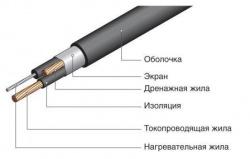 Резистивный нагревательный кабель 20 НСКБ2 (ССТ)