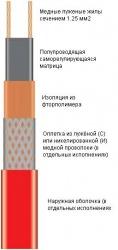 Саморегулирующаяся электрическая нагревательная лента 40VC2-F (ССТ)