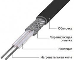 Резистивный нагревательный кабель 30 МНТ2 ССТ